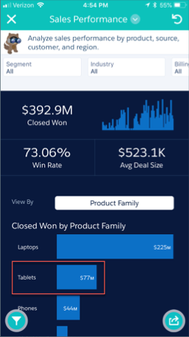 Sales Analytics mobile sales performance dashboards with tablets