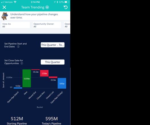 Mobile team trending dashboard