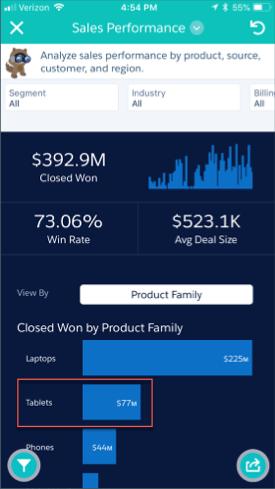 Sales Analytics モバイルでのタブレットの Sales Performance パフォーマンスダッシュボード