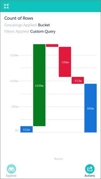 モバイル滝グラフの全画面