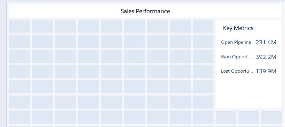 [Sales Performance (営業パフォーマンス)] ダッシュボードに、進行中の商談と成立した商談の合計金額を示す 2 つの数値ウィジェットが表示されるようになりました。