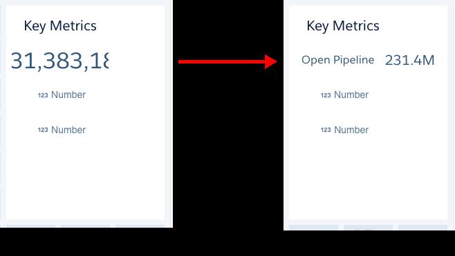 Depois de aplicar as alterações à propriedade do widget, o número é arredondado para o milhão mais próximo e o título muda.
