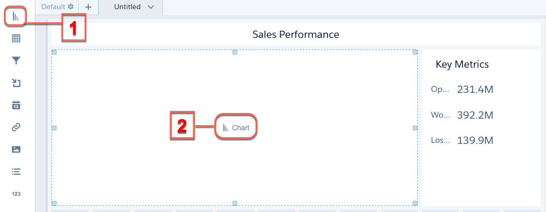 The Chart button appears inside the chart widget when you hover over it.