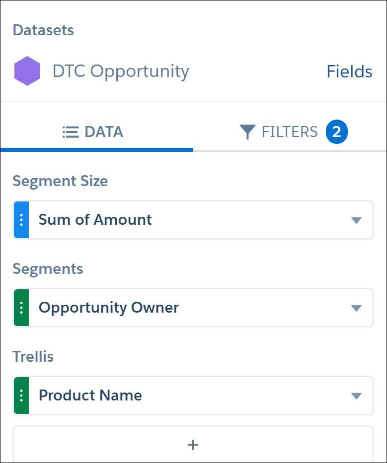Umschalten zwischen der Gruppierung nach Produktname und Opportunity-Inhaber