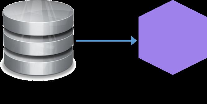 Illustration représentant le transfert des données source vers le jeu de données