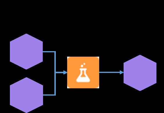 Visão geral da receita de conjunto de dados