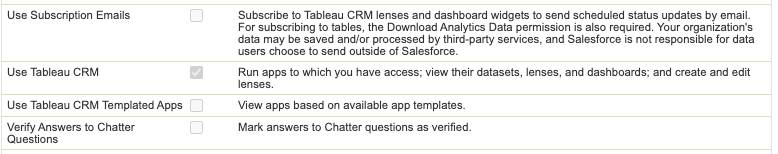 Use Tableau CRM perm is checked.