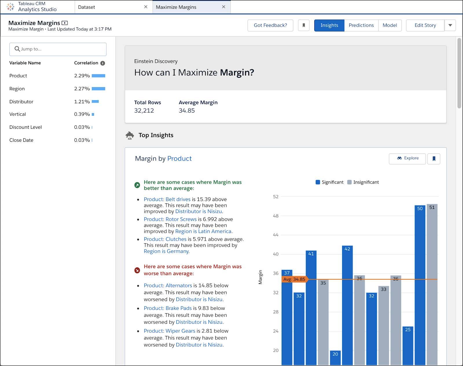 ストーリーの目標「How can I Maximize Margin?」 (利益率を最大化するには?) に関するインサイトが表示されたストーリー画面