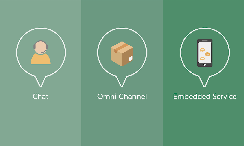An illustration of the products that make web chat possible