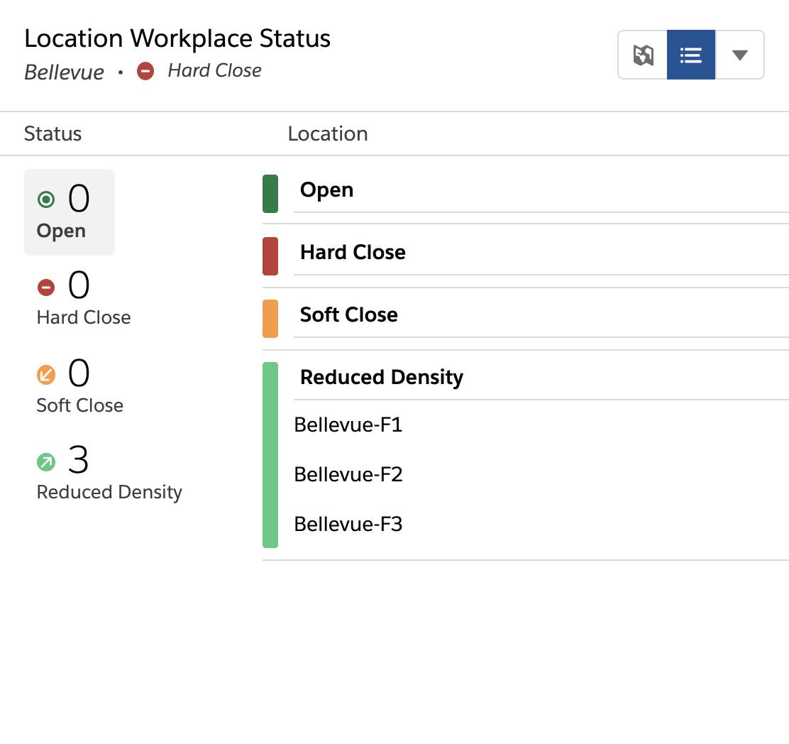 Location Workplace Status graph showing three Bellevue floors opened at reduced density