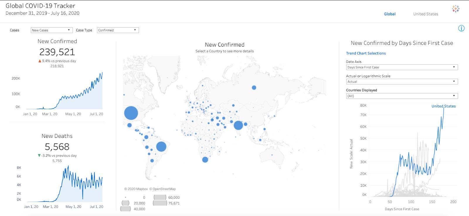 Global COVID-19 Tracker