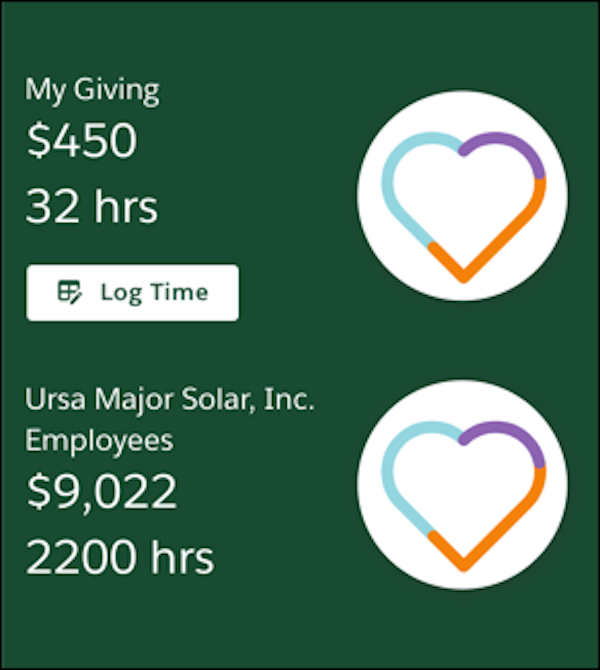 Display of the Impact Hearts on the Homepage