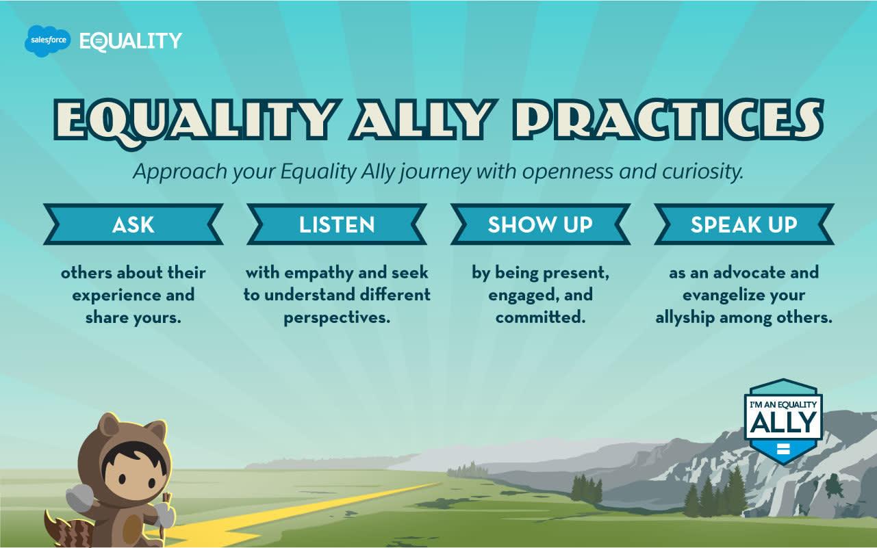 Vier bewährte Vorgehensweisen für Chancengleichheit: Fragen stellen, Zuhören, Präsenz zeigen und Sich einsetzen.
