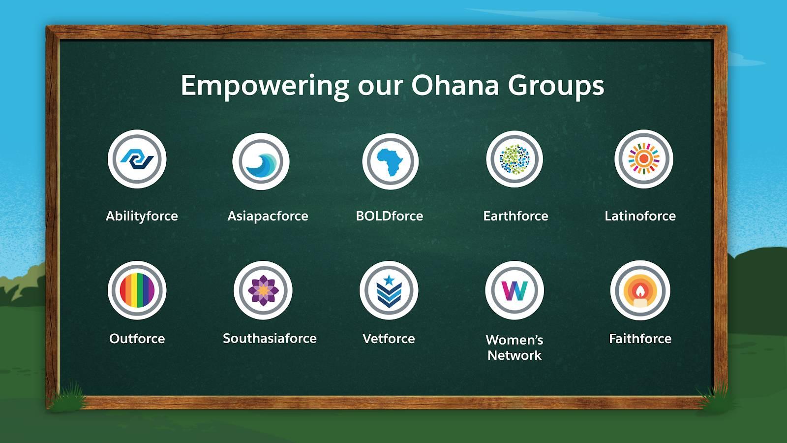 Photo of all the Ohana Group logos