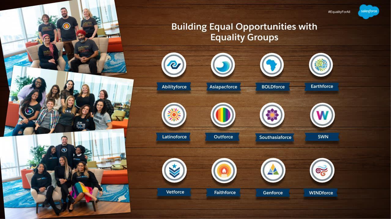 Fotografía de todos los logotipos de Grupos Equality