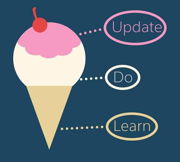 Casquinha com três bolas de sorvete mostrando os três modos usados para a estratégia de conteúdo: aprender, fazer, atualizar.