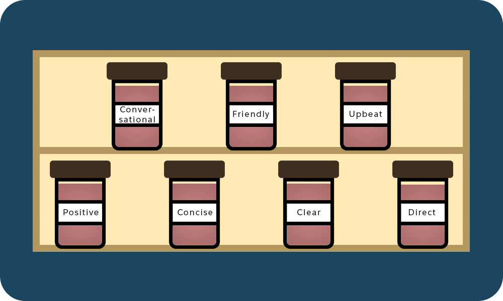 Spice rack with different Salesforce spices, including: conversational, friendly, upbeat, and concise