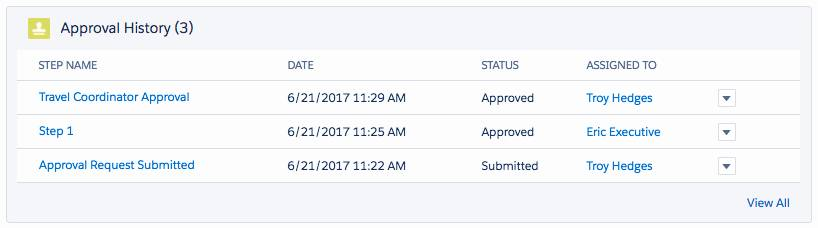 Approval History section with Approved status