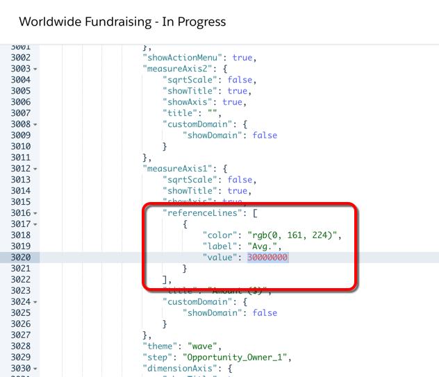 """使用JSON中的红色箭头调出""""chart_3"""",并使用红色圆角矩形突出显示""""referenceLines""""部分。"""