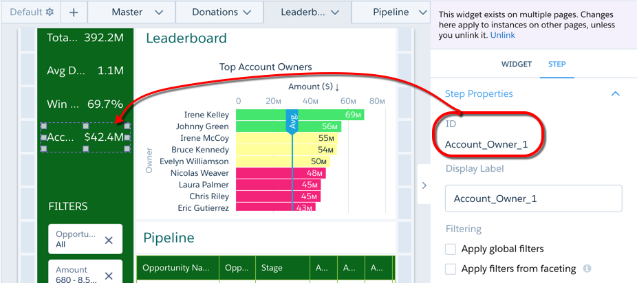 The ID is highlighted for the Account Owner Avg. widget with a red line pointing from the edit pane to the widget on the left.