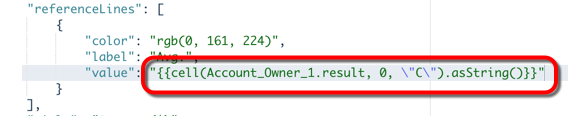 "JSON中的新""值""行包括新绑定,并以红色圆角矩形突出显示。"