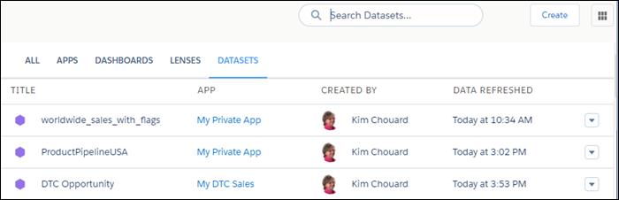 analytics home dataset list