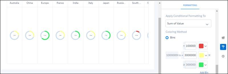 analytics gauge chart color coded bins