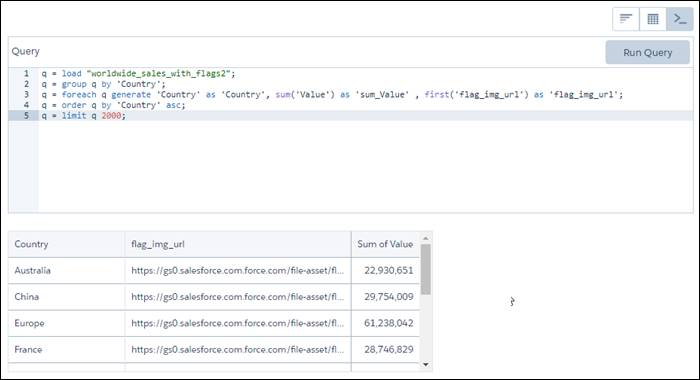 analytics saql mode query showing results table
