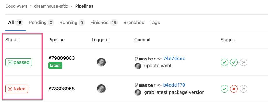 All GitLab Pipeline results