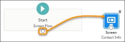 Abbildung des Zeichenbereichs, die zeigt, wie der Konnektorknoten von 'Start' zu 'Contact Info' gezogen wird