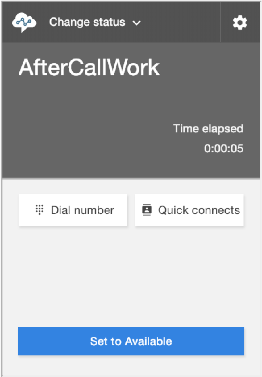 "Screenshot: Contact Control Panel with ""AfterCallWork"" showing."