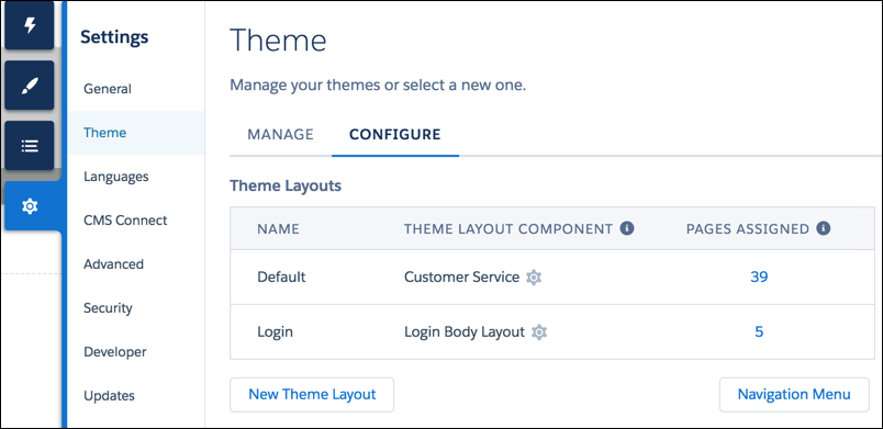 Customer Service default theme layout names and components