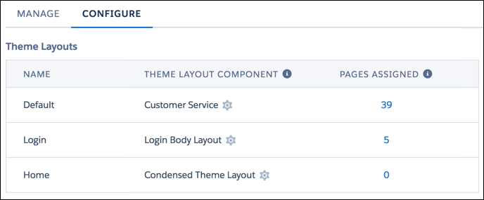 Condensed theme layout