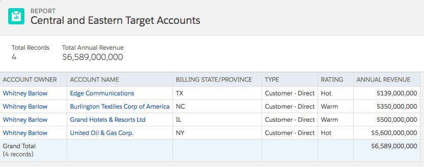 Central Eastern Target Accounts report.