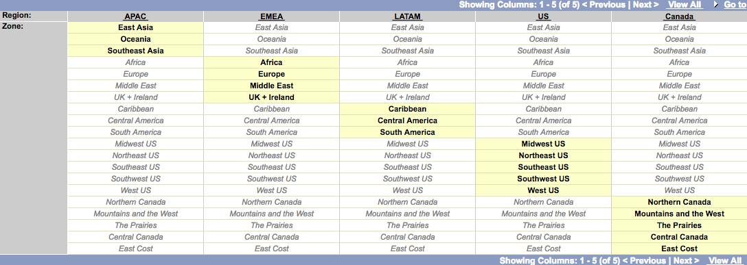 Table of regions and zones showing zones highlighted in appropriate regions columns.
