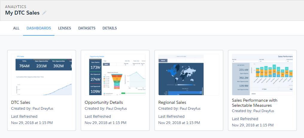 Tableaux de bord pour l'application My DTC Sales (Mes ventes DTC) dans AnalyticsStudio