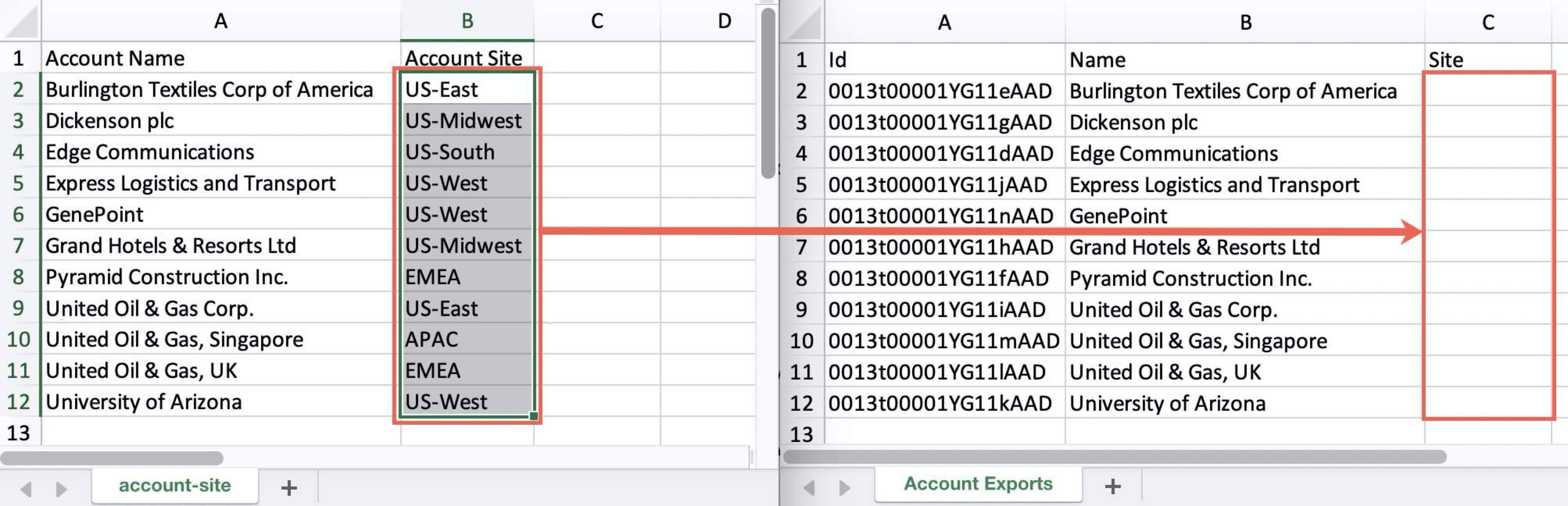 account-site スプレッドシートから ccount Exports スプレッドシートへの [Site (サイト)] データの移動