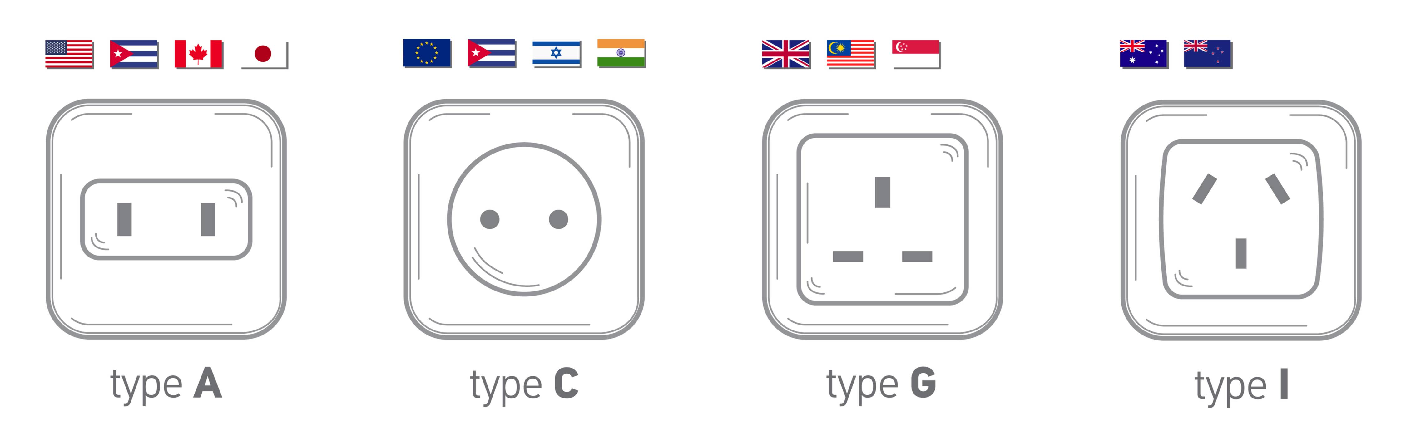 Outlets with related country flags