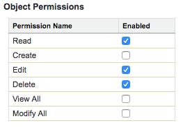 [Object Permissions (オブジェクト権限)] チェックボックス。[Read (参照)]、[Edit (編集)]、[Delete (削除)] が有効になっています。
