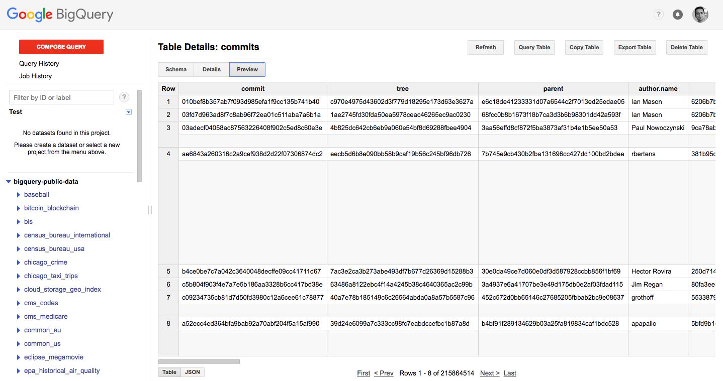 Preview GitHub Data Unit   Salesforce Trailhead