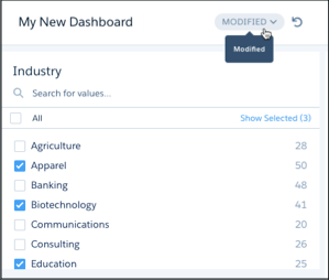 The new dashboard view with Apparel, Biotechnology, and Education from the Industry list widget selected.