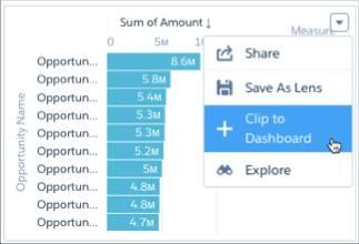 新しいグラフのドロップダウンメニューに [Clip to Dashboard (ダッシュボードにクリップ)] オプションが表示されています。