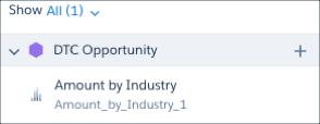 業種別の金額が、DTC Opportunity の下に表示されます。