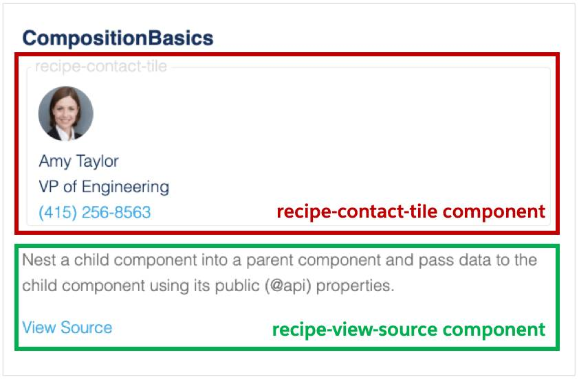 Screenshot highlighting the two child components in the CompositionBasics component