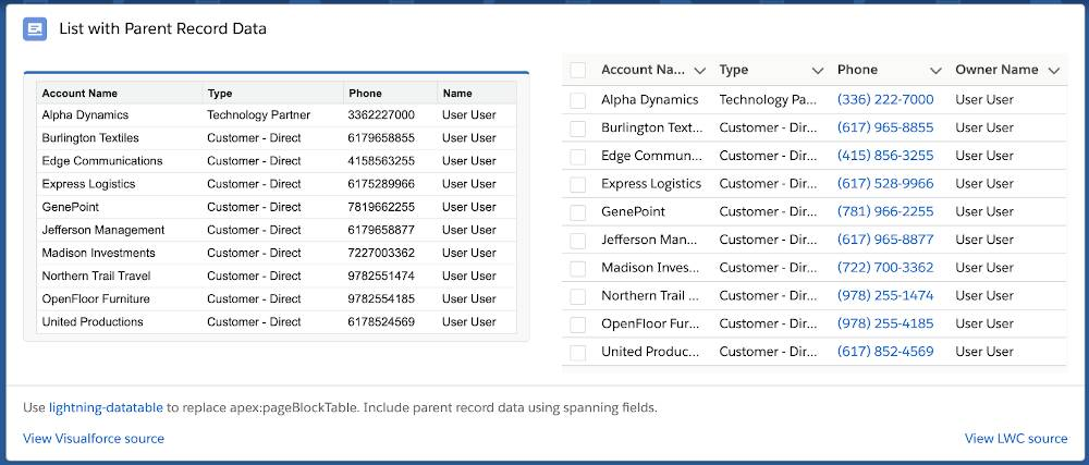 The List with Parent Record Data example lists accounts in a table with four columns: Account Name, Type, Phone, and Owner Name. There is a Visualforce implementation and a Lightning web component.