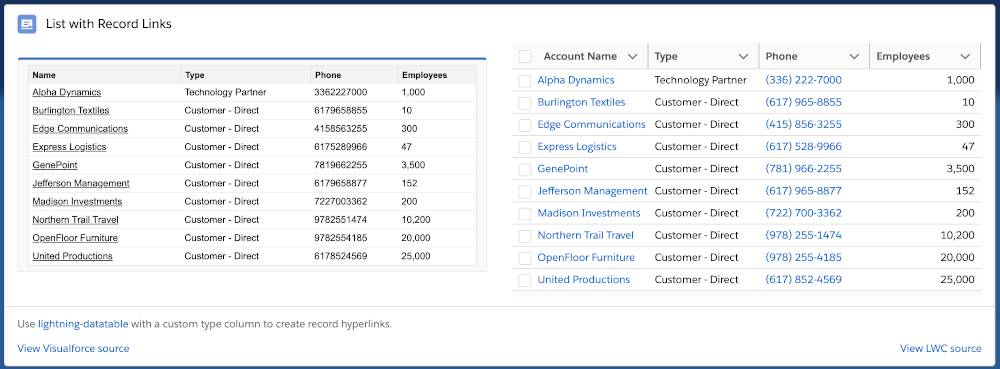 The List with Record Links example lists accounts in a table with the account name, type, phone, and number of employees. There is a Visualforce implementation and a Lightning web component.