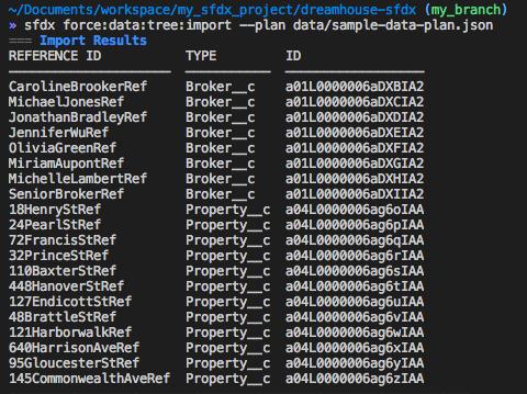 組織へのサンプルデータのインポートを示す画像