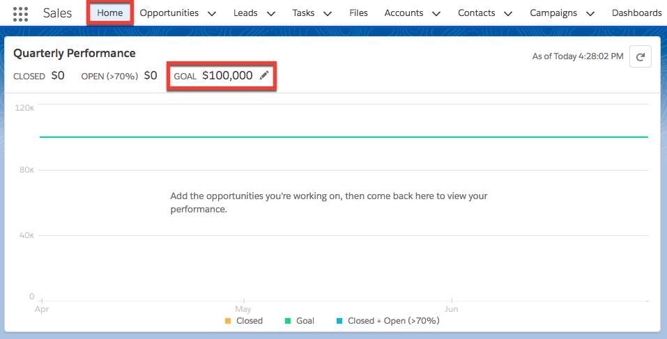 Clique na guia Home (Início) e insira 100.000 como meta