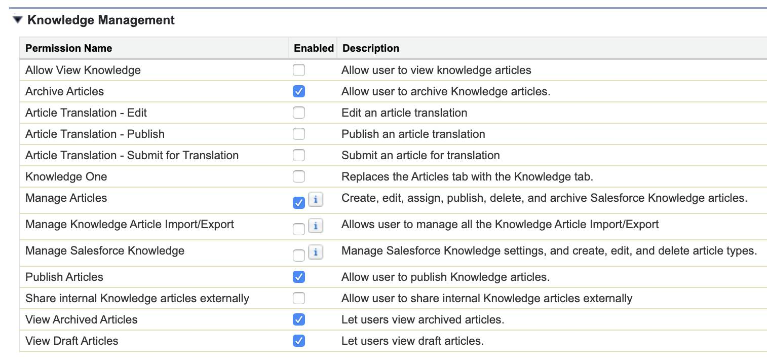 Enabled permissions in the Knowledge Management section
