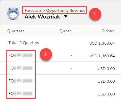 Opportunity revenue forecast display for sales rep Alek Wozniak.